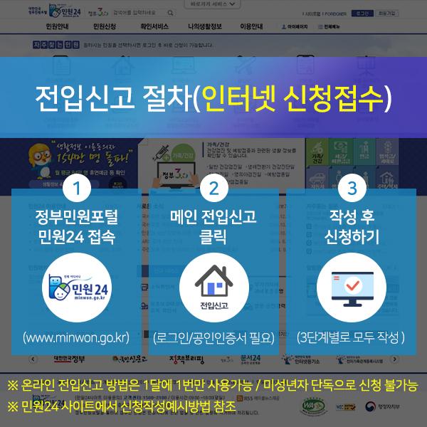 전입신고 절차(인터넷 신청접수):1.정부민원포털 민원24접속(www.minwon.go.kr) 2.메인 전입신고 클릭(로그인/공인인증서 필요) 3.작성 후 신청하기(3단계별로 모두 작성)/※온라인 전입신고 방법은 1달에 1번만 사용가능,미성년자 단독으로 신청 불가능 ※민원24사이트에서 신청작성예시방법 참조