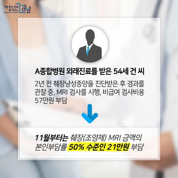 A종합병원 외래진료를 받은 54세 건 씨   2년 전 췌장낭성종양을 진단받은 후 경과를 관찰 중, MRI 검사를 시행, 비급여 검사비용 57만원 부담                    ▶11월부터는 췌장(조영제) MRI 금액의 본인부담률 50% 수준인 21만원 부담