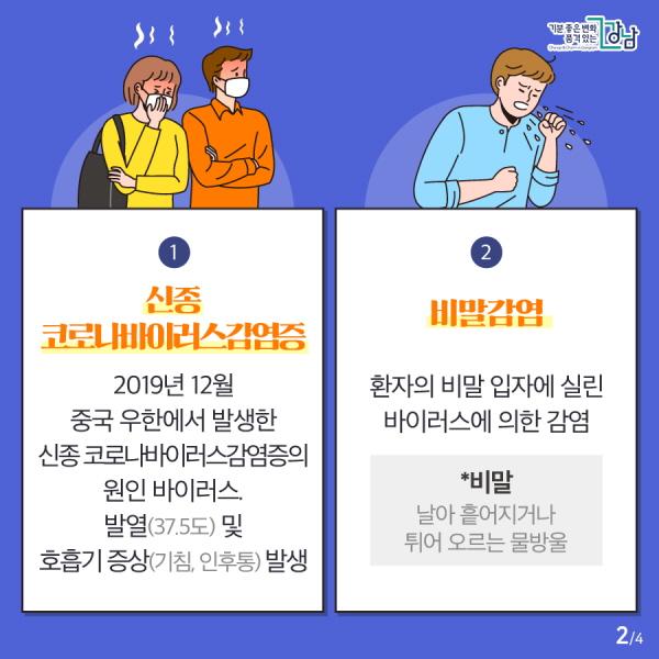 신종 코로나바이러스 감염증 2019년 12월 중국 우한에서 발생한 신종 코로나바이러스 감염증의 원인 바이러스. 발열(37.5℃) 및 호흡기 증상(기침, 인후통) 발생 비말감염 환자의 비말 입자에 실린 바이러스에 의한 감염 ⁕ 비말 날아 흩어지거나 튀어 오르는 물방울