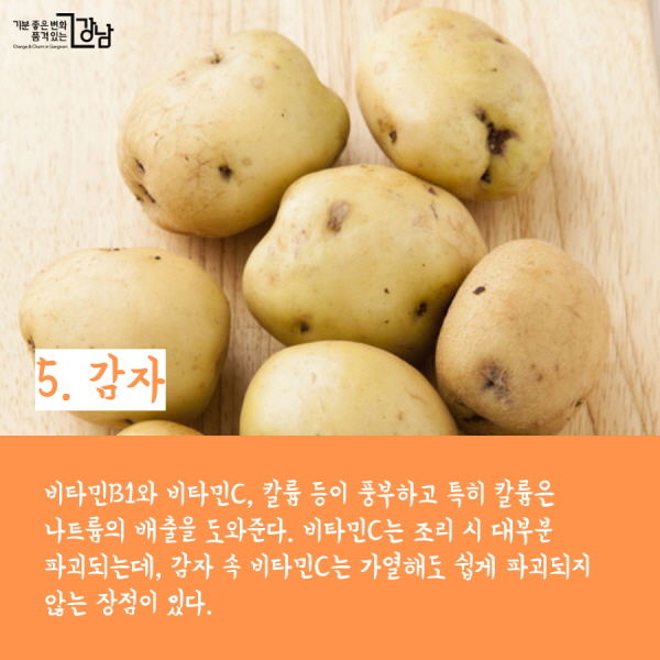 5. 감자 비타민B1와 비타민C, 칼륨 등이 풍부하고 특히 칼륨은 나트륨의 배출을 도와준다. 비타민C는 조리 시 대부분 파괴되는데, 감자 속 비타민C는 가열해도 쉽게 파괴되지 않는 장점이 있다.