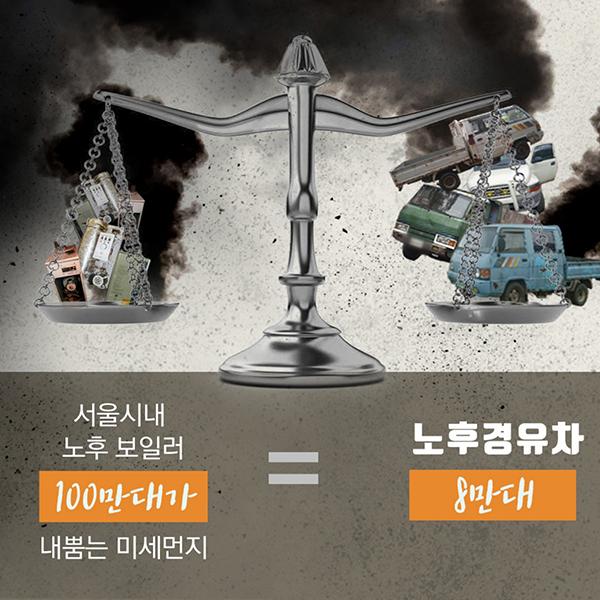 서울시내 노후 보일러 100만대가 내뿜는 미세먼지 = 노후경유차 8만대