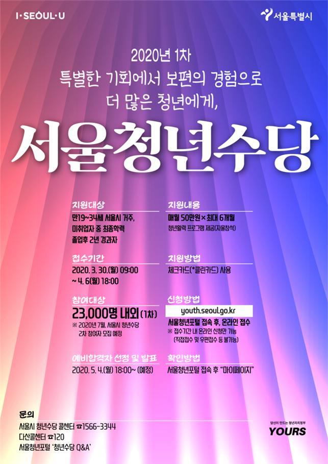 서울청년수당 포스터