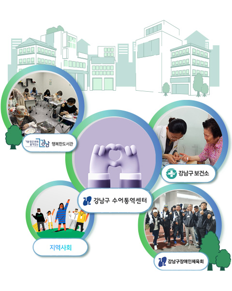 기분좋은변화 품격있는 강남 행복한도서관, 강남구 수어통역센터, 강남구 보건소, 강남구장애인체육회, 지역사회