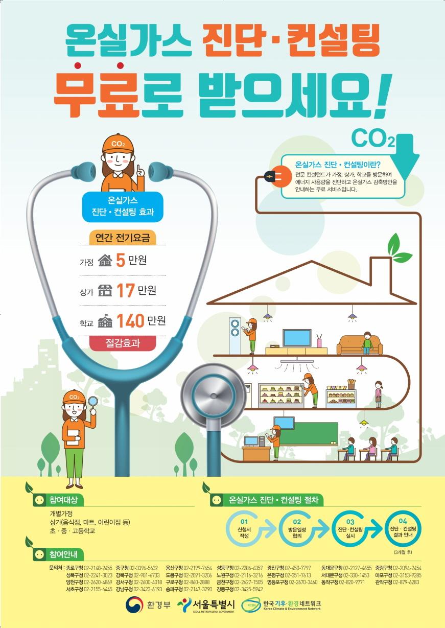 '기분 좋은 변화, 품격 있는 강남'을 실현 중인 강남구(구청장 정순균)가 온실가스 진단·컨설팅에 참여할 가정과 사업장을 모집한다.