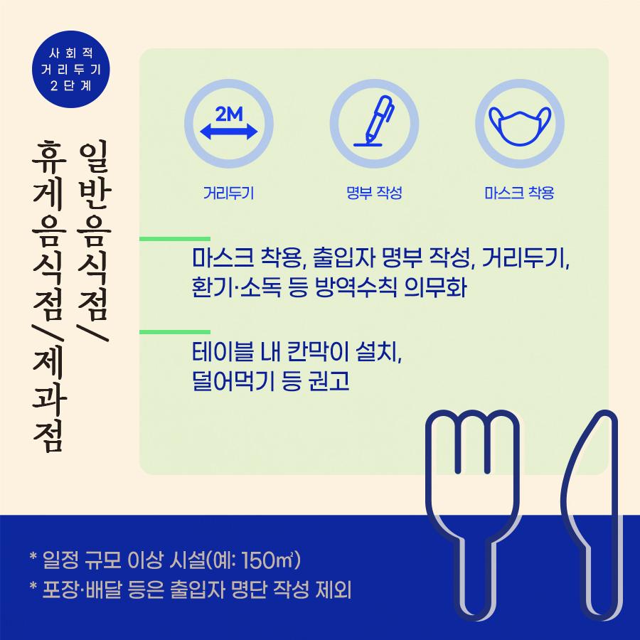 사회적 거리두기 2단계 일반음식점, 휴게음식점, 제과점 방역 수칙