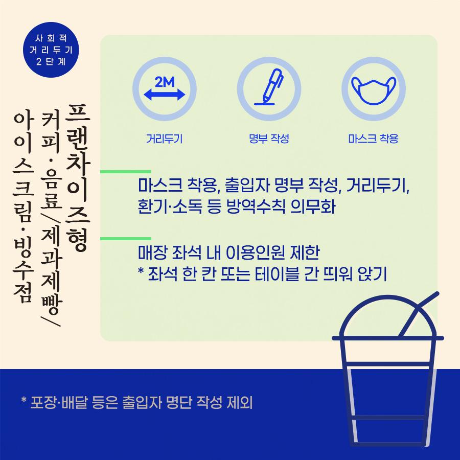 사회적 거리두기 2단계 프랜차이즈형 커피·음료/제과제빵/ 아이스크림·빙수점 방역 수칙
