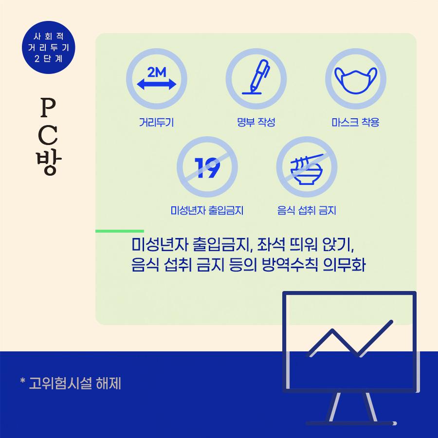 사회적 거리두기 2단계 PC방 방역 수칙