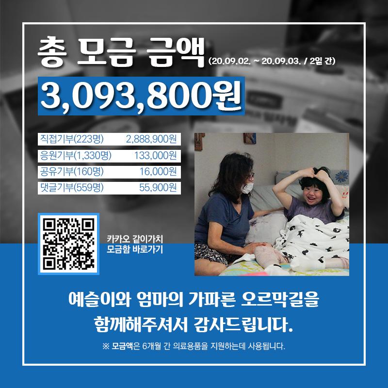 강남세움복지관 모금함 목표 금액 달성