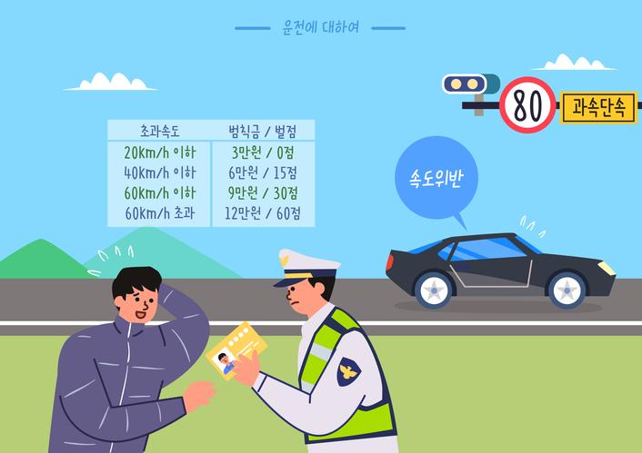 자동차과태료 조회·납부 한 번에…통합서비스 이용하세요