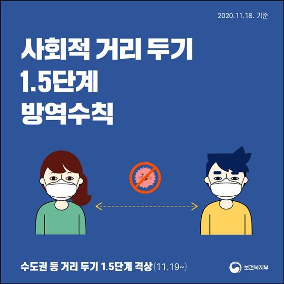 [카드뉴스] 사회적 거리두기 1.5단계 격상…방역수칙은?