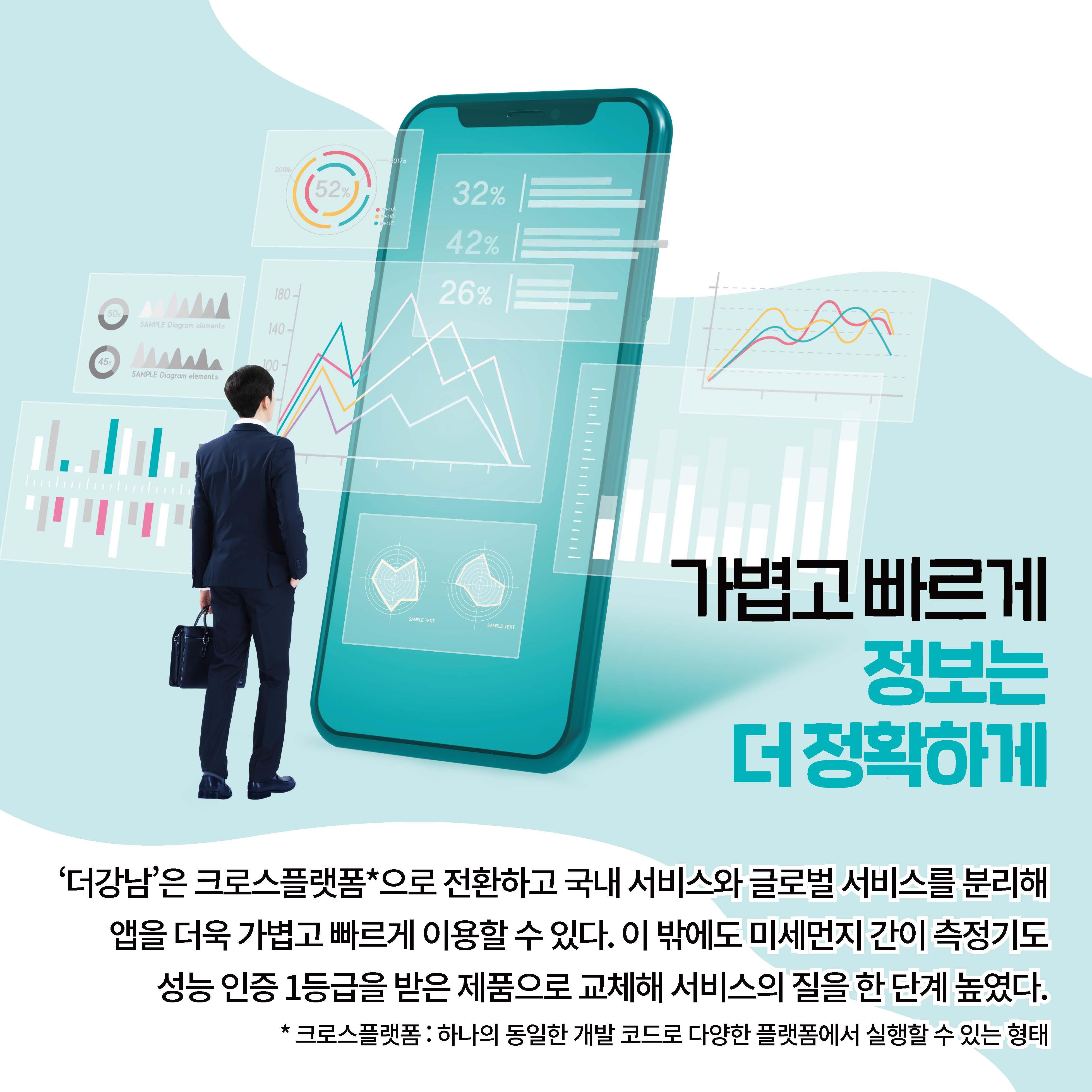 가볍고 빠르게 정보는 더 정확하게 '더강남'은 크로스플랫폼*으로 전환하고 국내 서비스와 글로벌 서비스를 분리해 앱을 더욱 가볍고 빠르게 이용할 수 있다. 이 밖에도 미세먼지 간이 측정기도 성능 인증 1등급을 받은 제품으로 교체해 서비스의 질을 한 단계 높였다.* 크로스플랫폼 : 하나의 동일한 개발 코드로 다양한 플랫폼에서 실행할 수 있는 형태