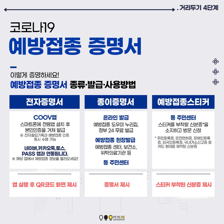 코로나19 예방접종 증명서 종류·발급·사용방법