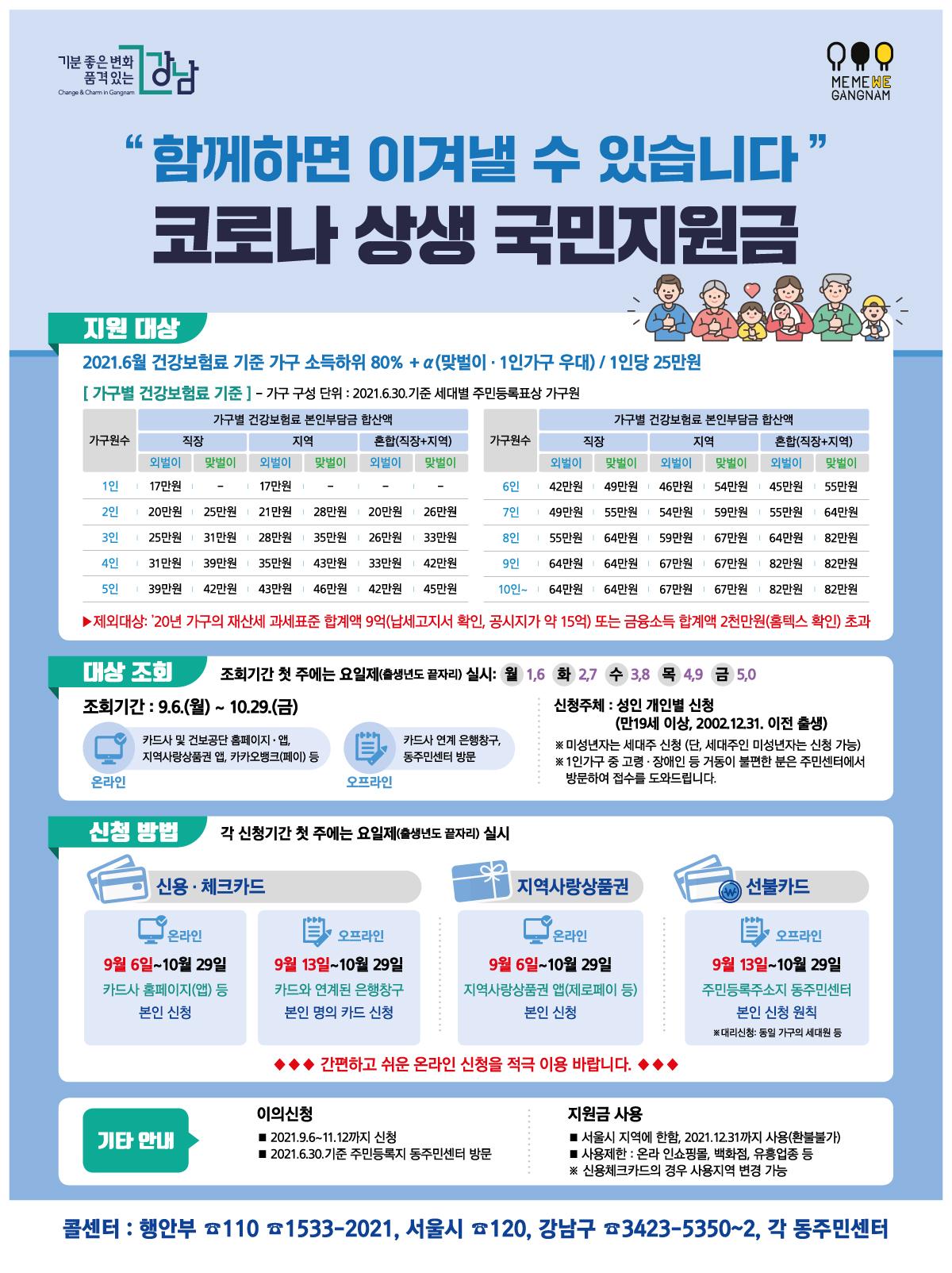 상생 국민지원금 지원사업 안내 포스터