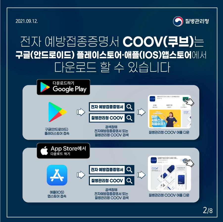 전자 예방접종증명서 COOV(쿠브)는 구글(안드로이드) 플레이스토어·애플(IOS)앱스토어에서 다운로드 할 수 있습니다 구글플레이: 구글(안드로이드) 플레이스토어 접속-> 검색창에 전자예방접종증명서 또는질병관리청 COOV 검색->질병관리청 COOV 어플 다운 앱스토어: 애플(IOS) 앱스토어 접속->검색창에 전자예방접종증명서 또는 질병관리청 COOV 검색->질병관리청 COOV 어플 다운